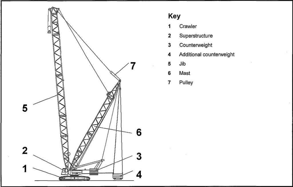 bagian crawler crane - alat berat blog